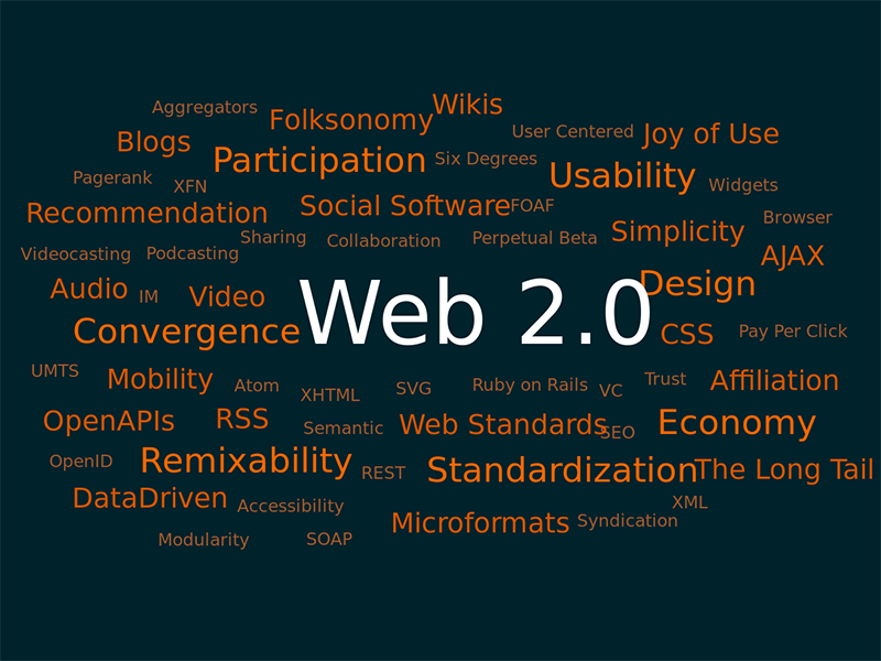 web 2 0 adalah