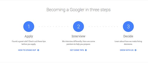 cara bekerja doi google