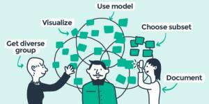 Strategi Public Relation (PR) Dalam Mencapai Tujuan Dan Target di Era Digital