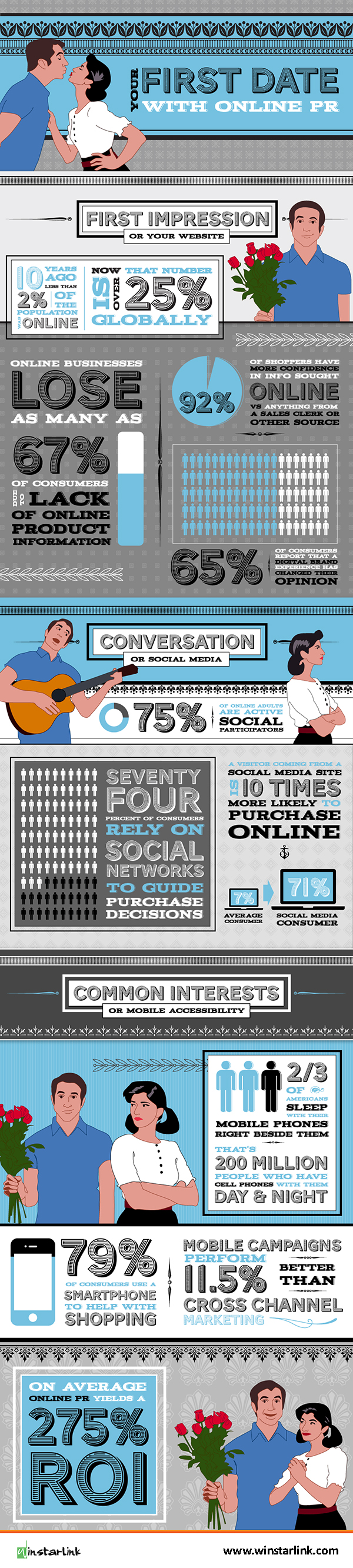 konsultan public relations infographic