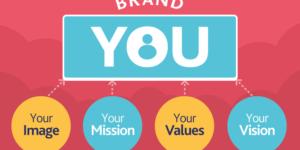 Cara Membangun atau Menaikan Personal Branding