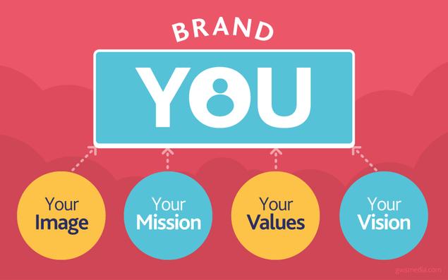 cara personal branding yang benar
