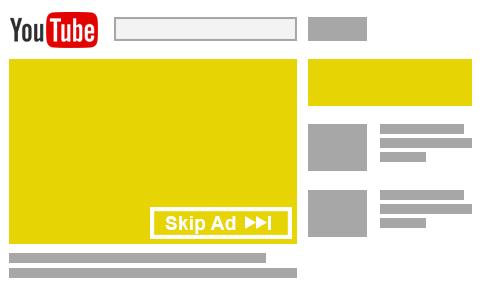 Metode Penayangan Iklan Youtubeb