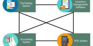 Apa itu Software Program Inventory dan Apa Kegunaannya