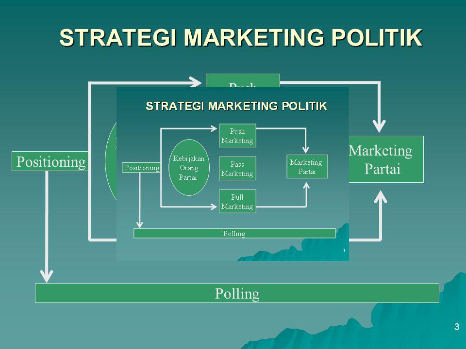 strategi pemasaran partai politik