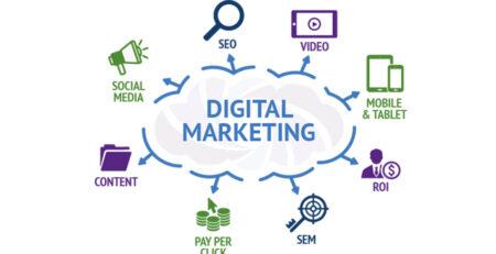 Manfaat dan Peran Digital Marketing Yang Perlu Anda Tahu