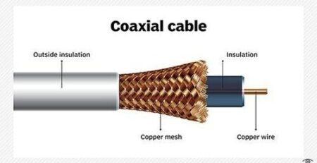 Komponen Kabel Koaxial
