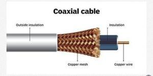 Pengertian, Fungsi, Karakteristik, Kelebihan dan Kekurangan Kabel Coaxial