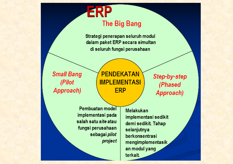 definisi_erp