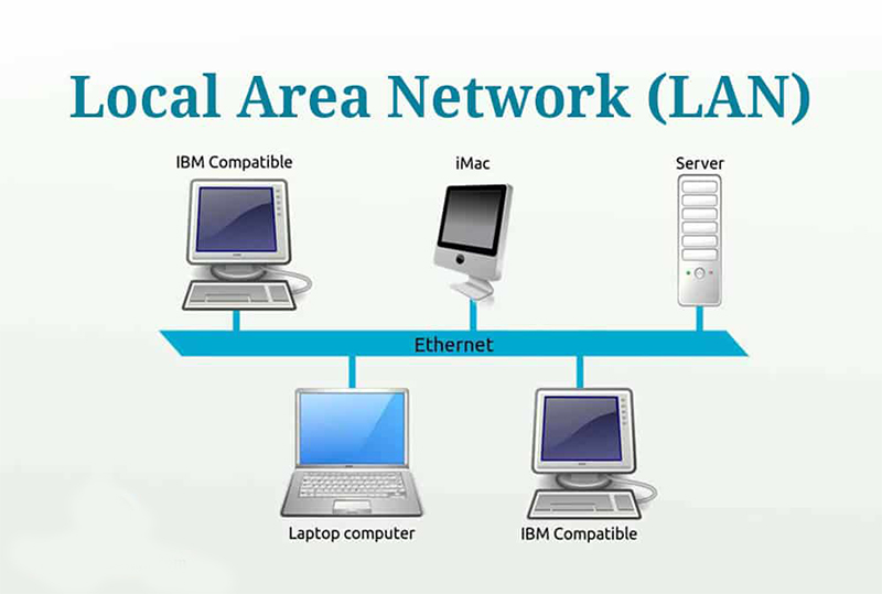 Pengertian, Fungsi dan Manfaat LAN Menurut Para Ahli Pengertian-LAN-Local-Area-Network-1