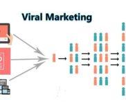 Apa yang di Maksud Viral Marketing