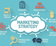 17 Ide Strategi Pemasaran Media Sosial Kreatif