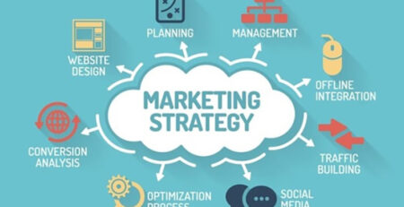 ide strategi pemasaran kreatif