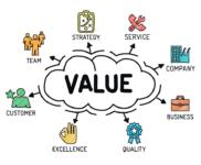 Cara Meningkatkan Brand Value dan Mendapatkan Keuntungan