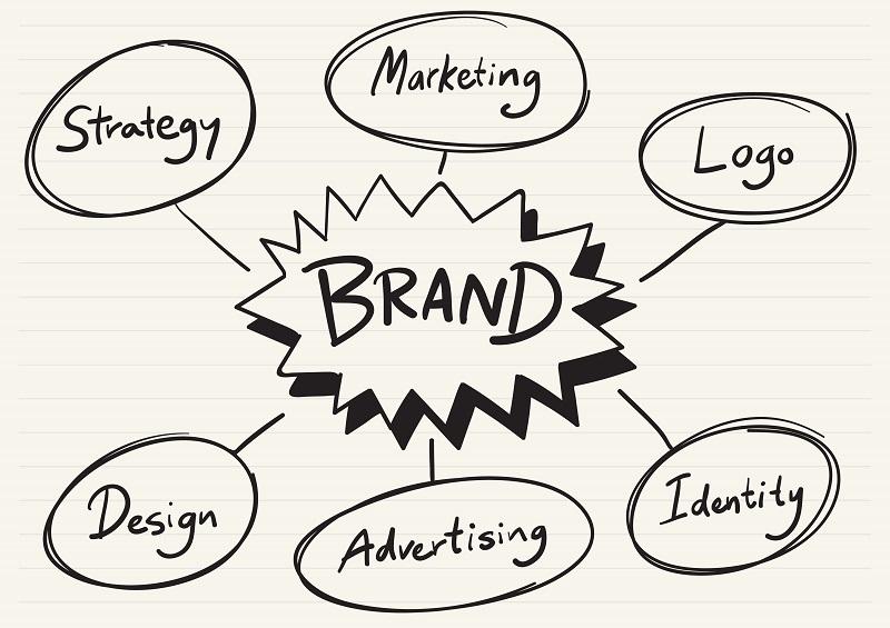 definisi brand positioning_manfaat_contoh_strategi